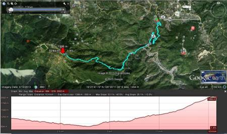 Tough Ten Race Route and Elevation Profile